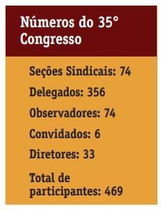 35 CONGRESSO TABELA NUMERO PARTICIPANTES 31 01 16