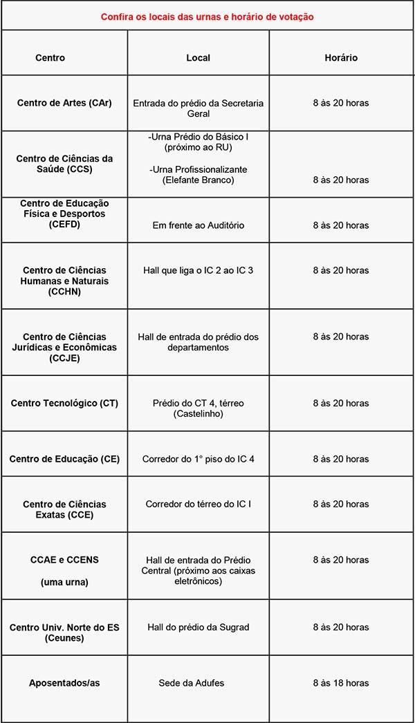 Tabela Nova Veja aqui os locais e horrios de votao na Ufes